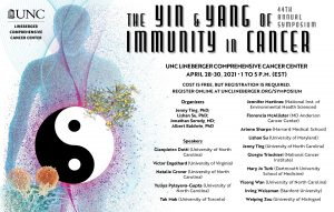 44th Annual Lineberger Cancer Center Symposium